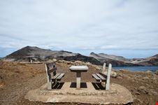 Punta San Lorenzo
