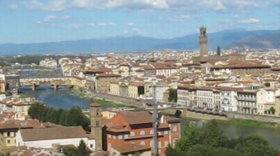 Acqua dell' Arno